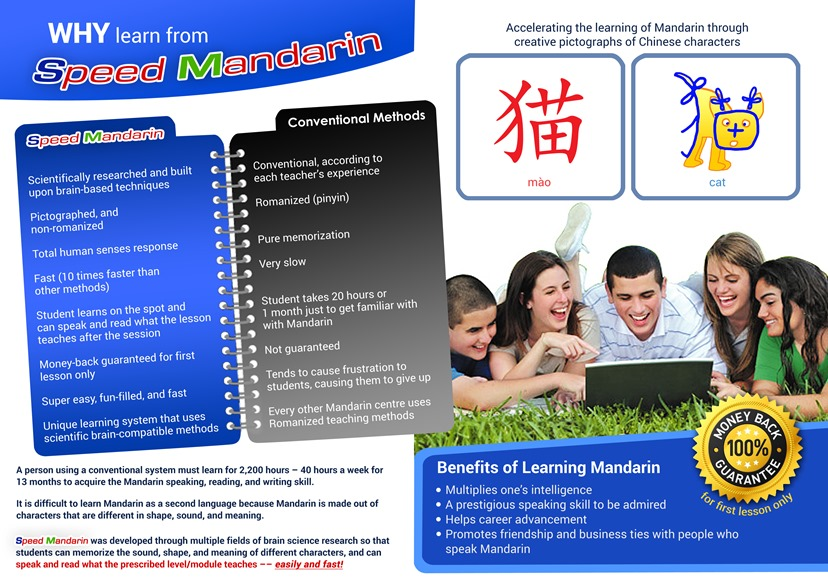 Speed-Mandarin-Brochure-Inner